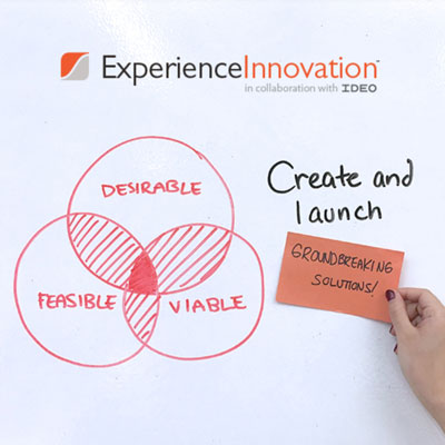 Innovation Training Experienceinnovation Experiencepoint